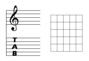 chords chord boxes treble clf tab and chord boxes